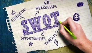 Analiza strategiczna SWOT w biznesplanie
