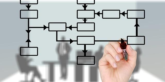 Zarządzanie procesami w teorii i praktyce